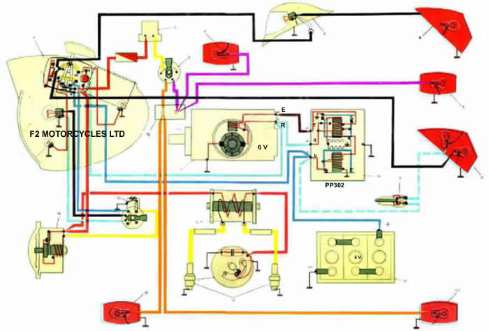 Dnepr Motorcycle Wiring Schematic - My Wiring Diagram on ural engine diagram, ural ignition diagram, ural parts,